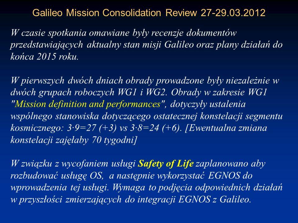 Baseline Constellation Deployment Schedule Deployment constellation Schedulle OSRR - Operation Services Readiness Reviews FazaczasStartyLiczba satelit