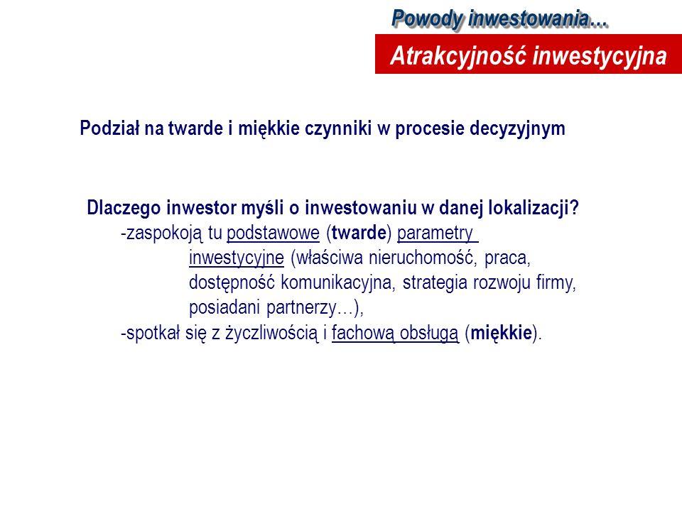 Podział na twarde i miękkie czynniki w procesie decyzyjnym Dlaczego inwestor myśli o inwestowaniu w danej lokalizacji? -zaspokoją tu podstawowe ( twar