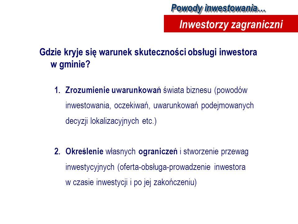 Gdzie kryje się warunek skuteczności obsługi inwestora w gminie? 1.Zrozumienie uwarunkowań świata biznesu (powodów inwestowania, oczekiwań, uwarunkowa