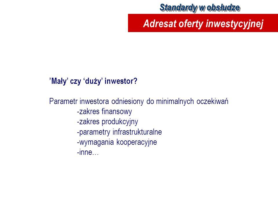 Mały czy duży inwestor? Parametr inwestora odniesiony do minimalnych oczekiwań -zakres finansowy -zakres produkcyjny -parametry infrastrukturalne -wym