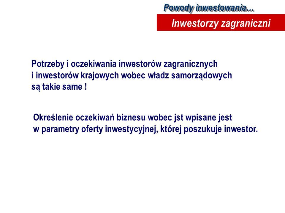 Potrzeby i oczekiwania inwestorów zagranicznych i inwestorów krajowych wobec władz samorządowych są takie same ! Określenie oczekiwań biznesu wobec js