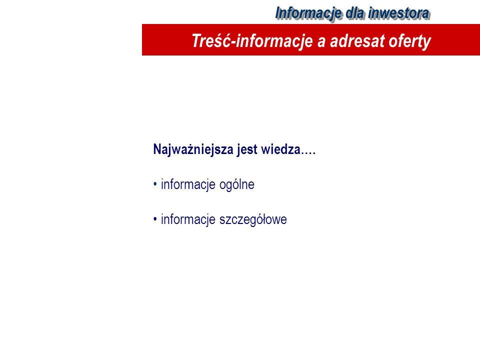 Najważniejsza jest wiedza…. informacje ogólne informacje szczegółowe Informacje dla inwestora Treść-informacje a adresat oferty