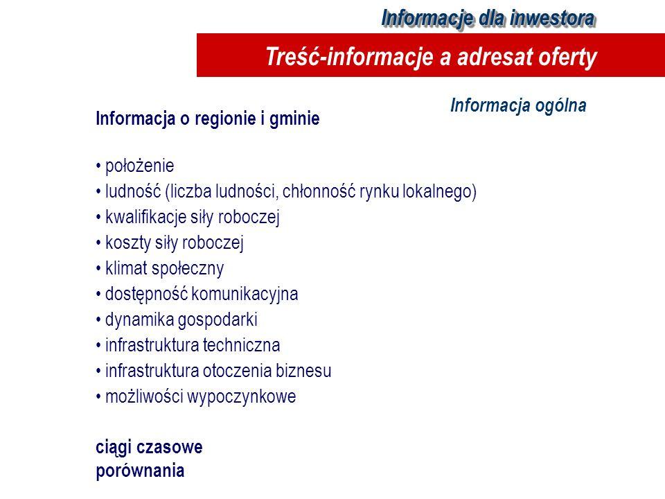 Informacja ogólna Informacja o regionie i gminie położenie ludność (liczba ludności, chłonność rynku lokalnego) kwalifikacje siły roboczej koszty siły
