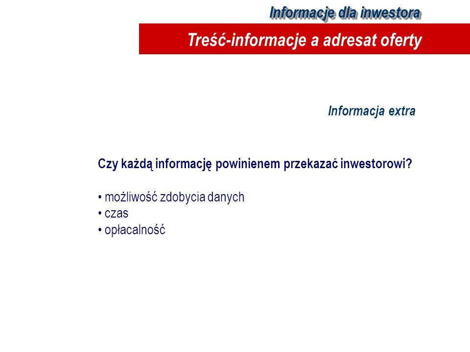 Czy każdą informację powinienem przekazać inwestorowi? możliwość zdobycia danych czas opłacalność Informacja extra Informacje dla inwestora Treść-info