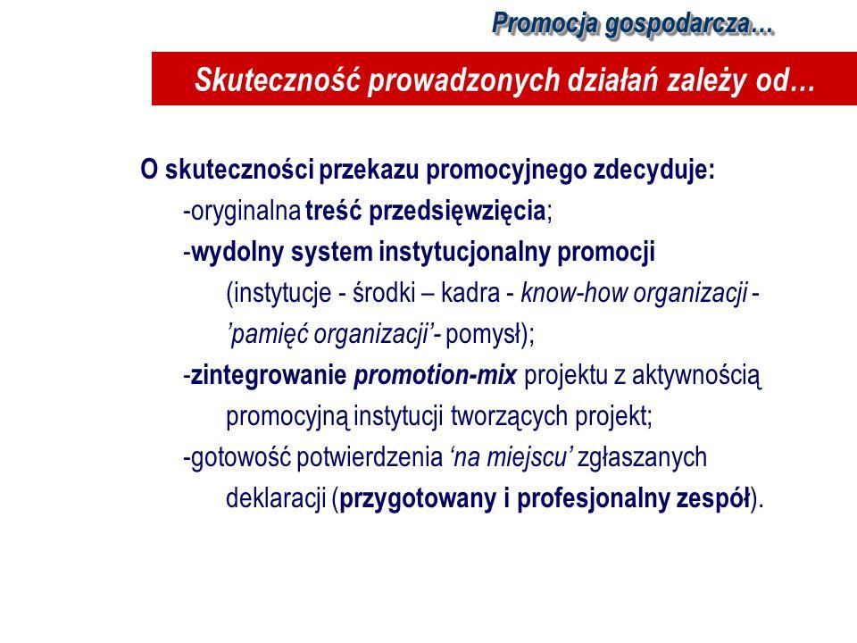O skuteczności przekazu promocyjnego zdecyduje: -oryginalna treść przedsięwzięcia ; - wydolny system instytucjonalny promocji (instytucje - środki – k