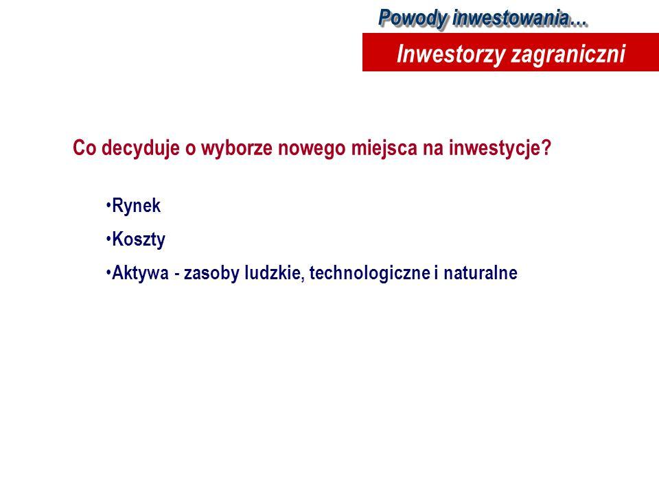 Przedmiot oferty inwestycyjnej: nieruchomości przedsiębiorstwa Standardy w obsłudze Przedmiot oferty inwestycyjnej