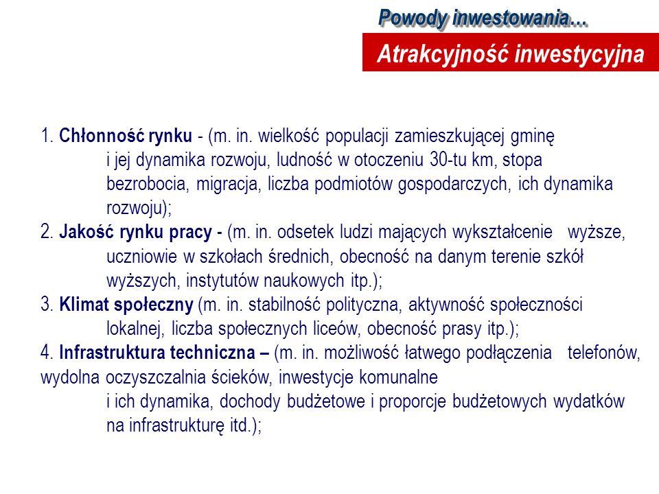 5.Infrastruktura otocznia biznesu – (m. in.