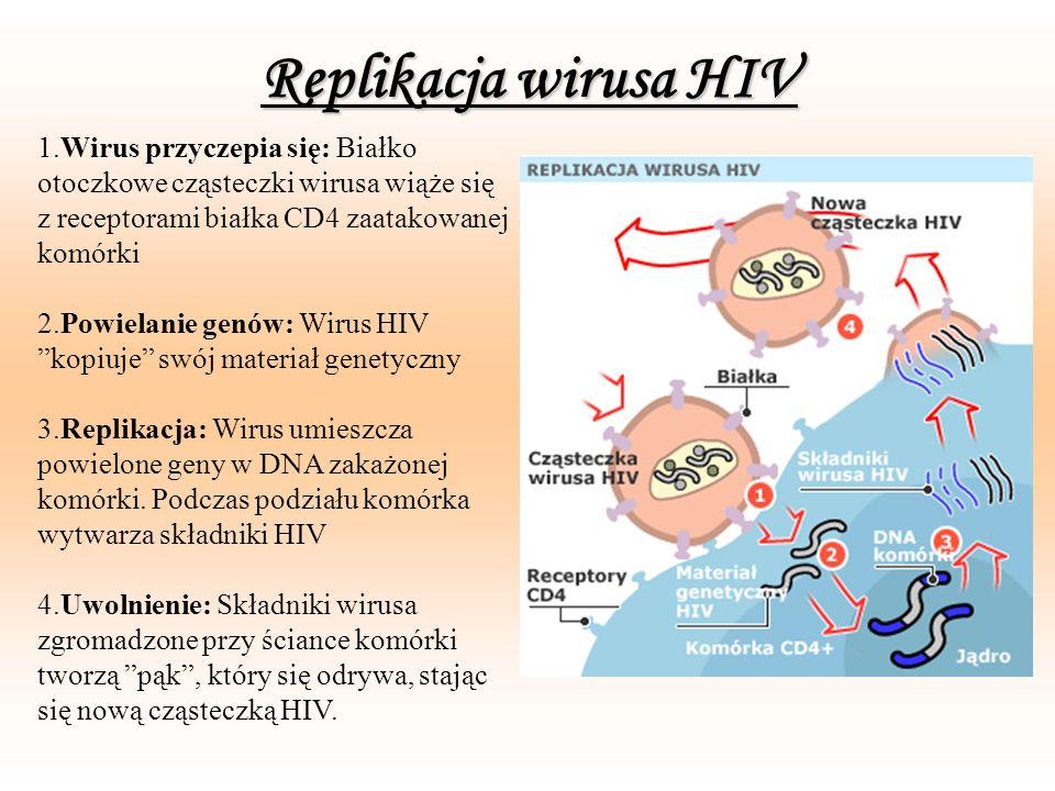 AIDS - to zespół nabytego upośledzenia odporności.