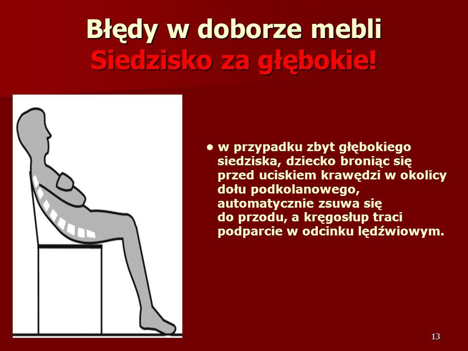 13 Błędy w doborze mebli Siedzisko za głębokie! w przypadku zbyt głębokiego siedziska, dziecko broniąc się przed uciskiem krawędzi w okolicy dołu podk
