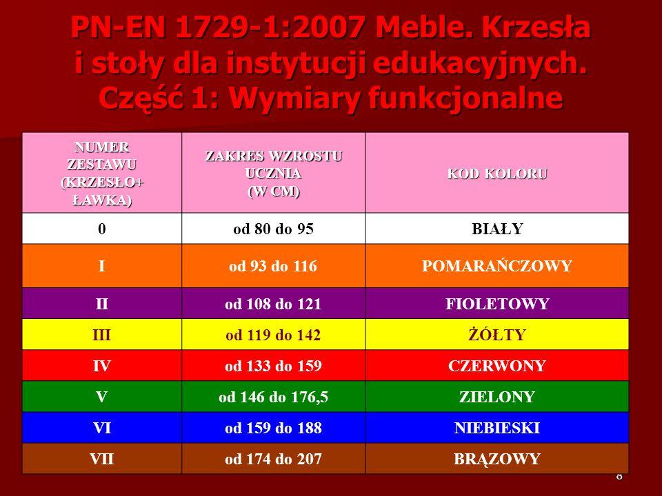 8 PN-EN 1729-1:2007 Meble. Krzesła i stoły dla instytucji edukacyjnych. Część 1: Wymiary funkcjonalne NUMER ZESTAWU (KRZESŁO+ ŁAWKA) ZAKRES WZROSTU UC