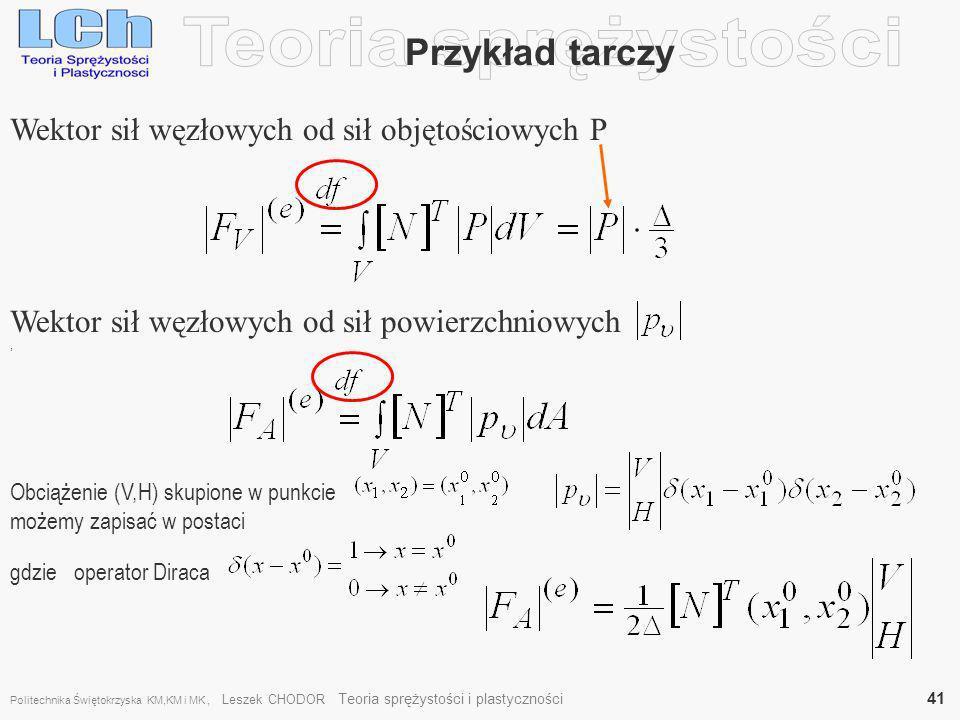 , Przykład tarczy Wektor sił węzłowych od sił objętościowych P Wektor sił węzłowych od sił powierzchniowych Obciążenie (V,H) skupione w punkcie możemy