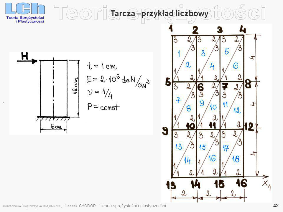 , Tarcza –przykład liczbowy Politechnika Świętokrzyska KM,KM i MK, Leszek CHODOR Teoria sprężystości i plastyczności 42