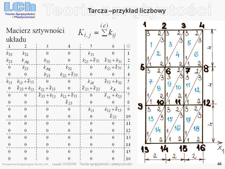 , Tarcza –przykład liczbowy Macierz sztywności układu Politechnika Świętokrzyska KM,KM i MK, Leszek CHODOR Teoria sprężystości i plastyczności 46