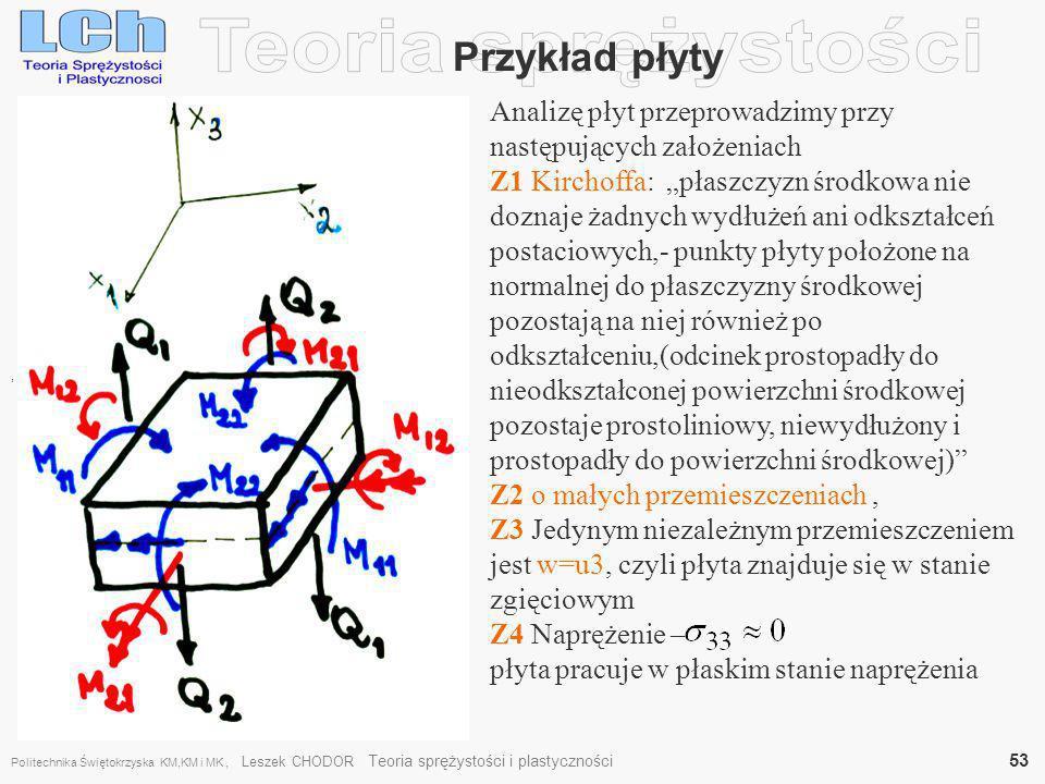 , Analizę płyt przeprowadzimy przy następujących założeniach Z1 Kirchoffa: płaszczyzn środkowa nie doznaje żadnych wydłużeń ani odkształceń postaciowy