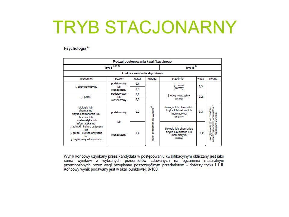TRYB STACJONARNY