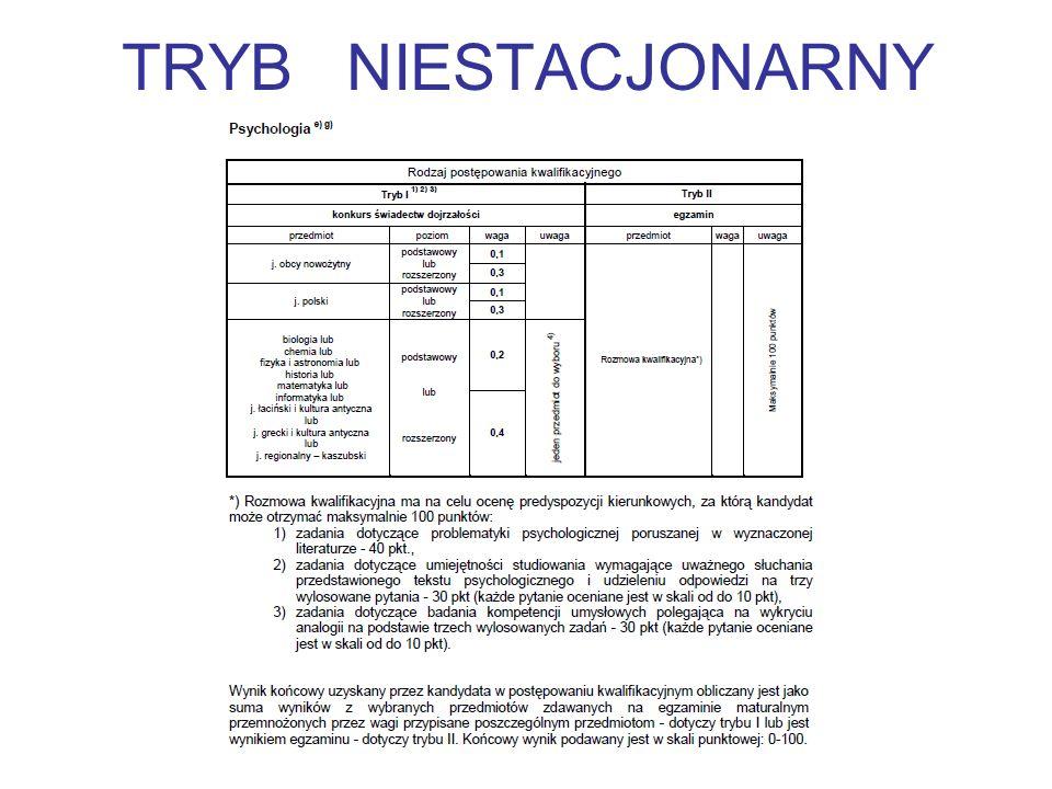 LEKTURY Wojciszke, B.(2009). Psychologia miłości.