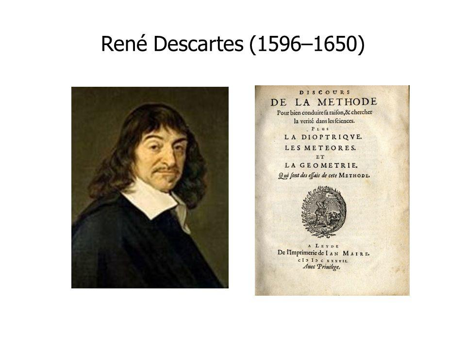 René Descartes (1596–1650)