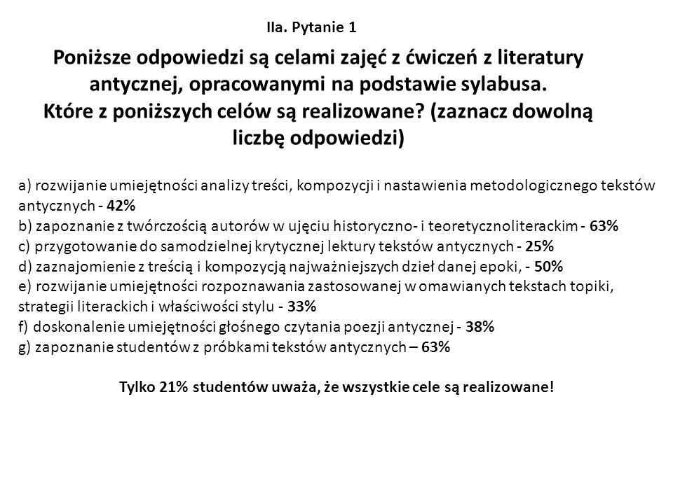 IIa. Pytanie 1 Poniższe odpowiedzi są celami zajęć z ćwiczeń z literatury antycznej, opracowanymi na podstawie sylabusa. Które z poniższych celów są r