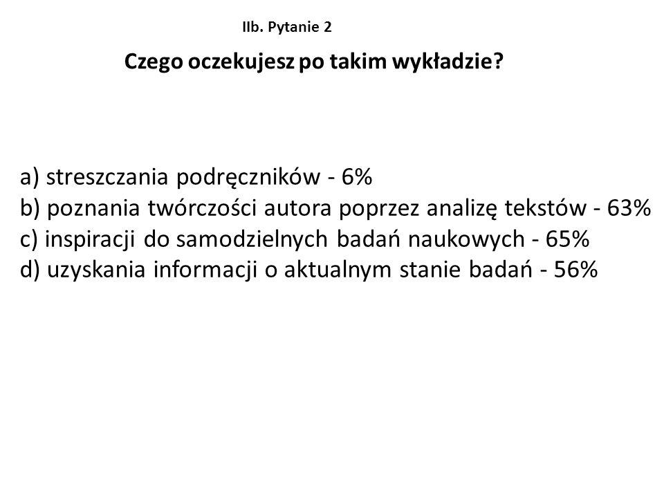 IIb. Pytanie 2 Czego oczekujesz po takim wykładzie? a) streszczania podręczników - 6% b) poznania twórczości autora poprzez analizę tekstów - 63% c) i