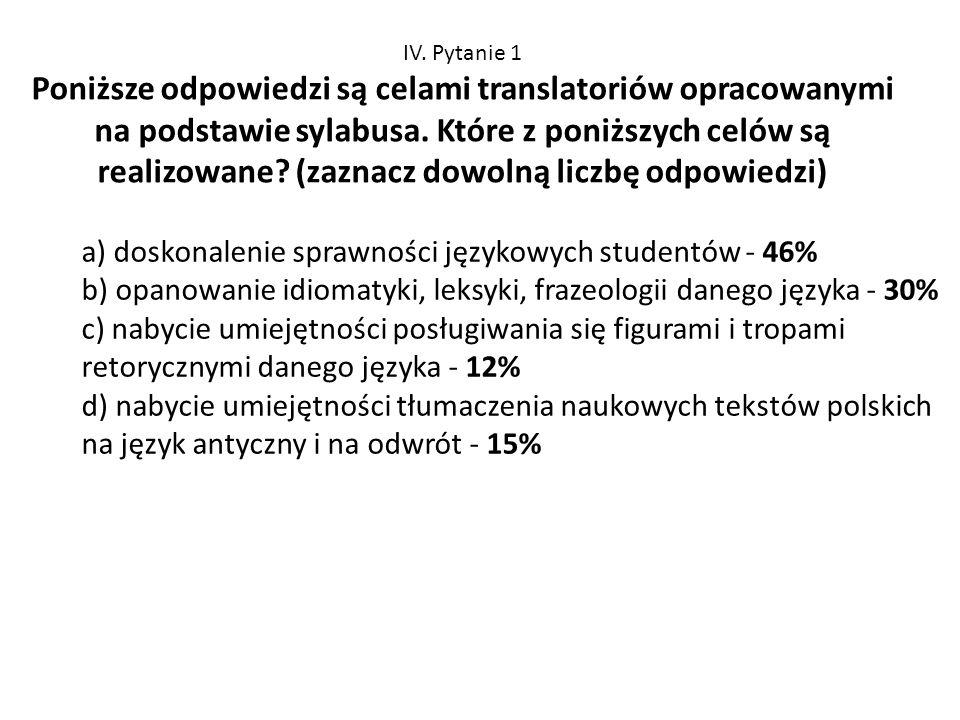 IV. Pytanie 1 Poniższe odpowiedzi są celami translatoriów opracowanymi na podstawie sylabusa. Które z poniższych celów są realizowane? (zaznacz dowoln