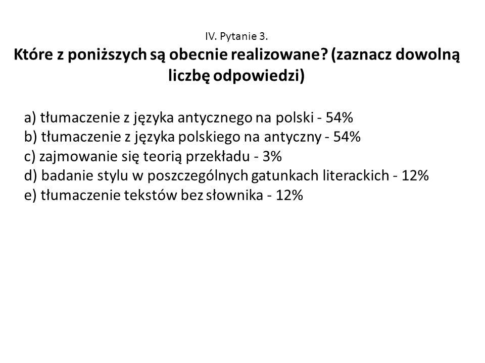 IV. Pytanie 3. Które z poniższych są obecnie realizowane? (zaznacz dowolną liczbę odpowiedzi) a) tłumaczenie z języka antycznego na polski - 54% b) tł