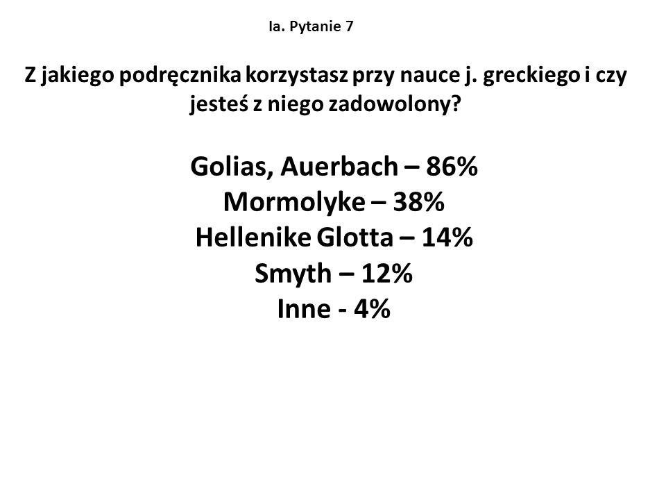 Ia. Pytanie 7 Z jakiego podręcznika korzystasz przy nauce j. greckiego i czy jesteś z niego zadowolony? Golias, Auerbach – 86% Mormolyke – 38% Helleni