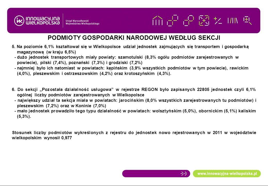5. Na poziomie 6,1% kształtował się w Wielkopolsce udział jednostek zajmujących się transportem i gospodarką ddmagazynową (w kraju 6,5%) - dużo jednos