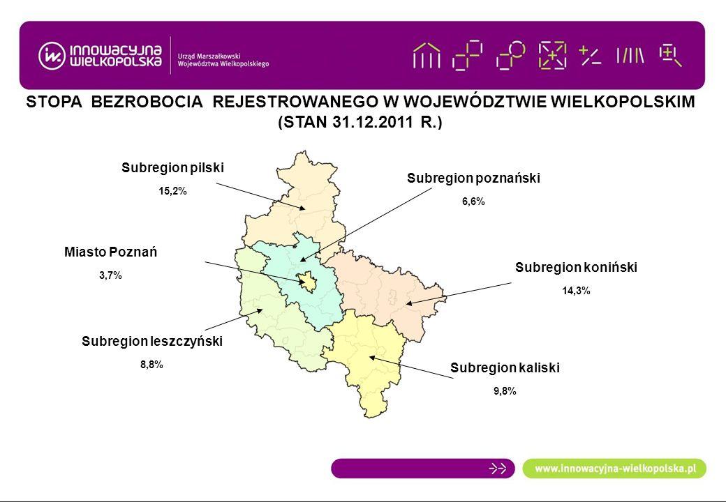 STOPA BEZROBOCIA REJESTROWANEGO W WOJEWÓDZTWIE WIELKOPOLSKIM (STAN 31.12.2011 R.) Subregion pilski 15,2% Subregion poznański 6,6% Miasto Poznań 3,7% S