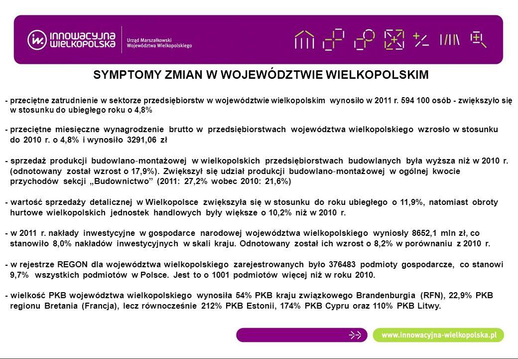 SYMPTOMY ZMIAN W WOJEWÓDZTWIE WIELKOPOLSKIM - przeciętne zatrudnienie w sektorze przedsiębiorstw w województwie wielkopolskim wynosiło w 2011 r. 594 1