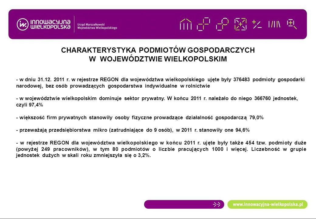 CHARAKTERYSTYKA PODMIOTÓW GOSPODARCZYCH W WOJEWÓDZTWIE WIELKOPOLSKIM - w dniu 31.12. 2011 r. w rejestrze REGON dla województwa wielkopolskiego ujęte b
