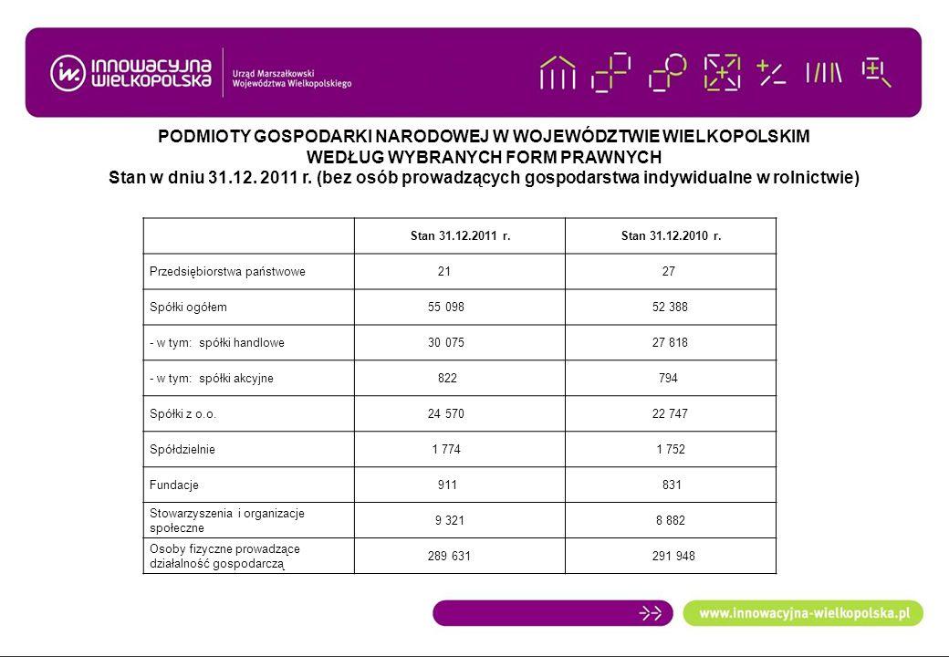 PODMIOTY GOSPODARKI NARODOWEJ WEDŁUG SEKCJI (stan w dniu 31.12.2011 r.)