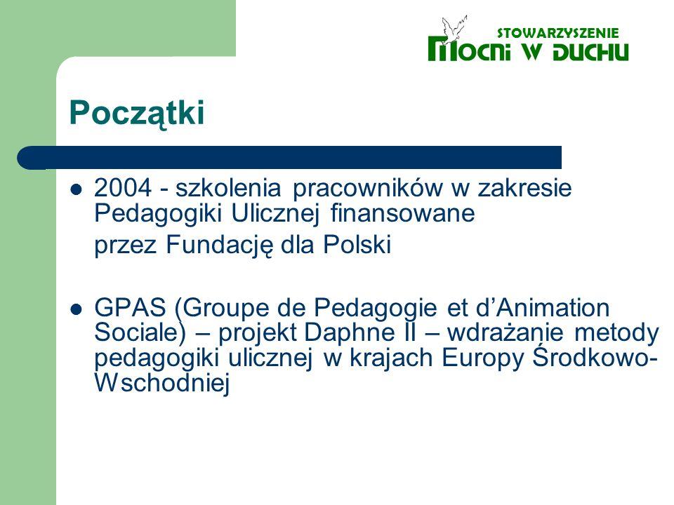 Początki 2004 - szkolenia pracowników w zakresie Pedagogiki Ulicznej finansowane przez Fundację dla Polski GPAS (Groupe de Pedagogie et dAnimation Soc