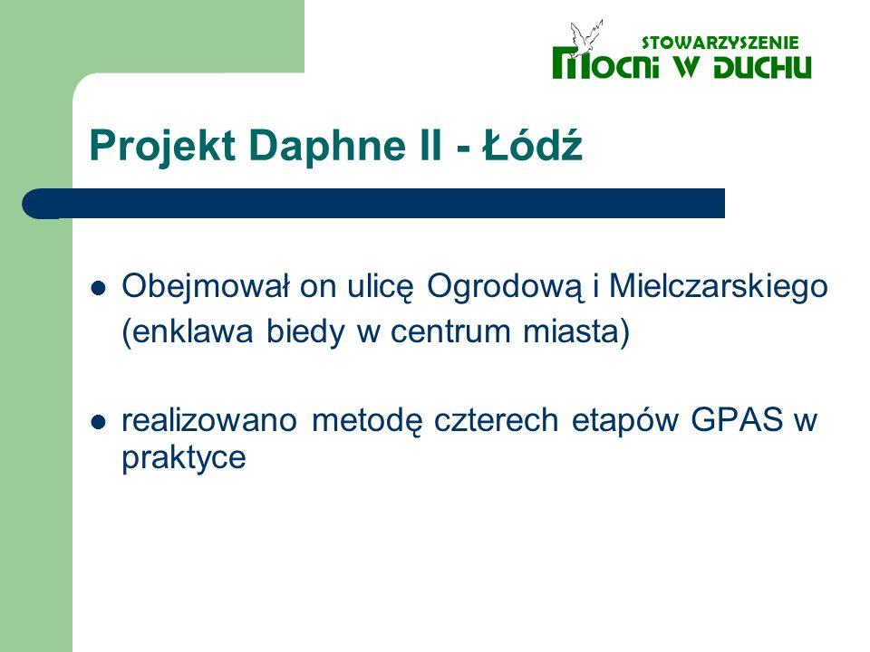 Projekt Daphne II - Łódź Obejmował on ulicę Ogrodową i Mielczarskiego (enklawa biedy w centrum miasta) realizowano metodę czterech etapów GPAS w prakt