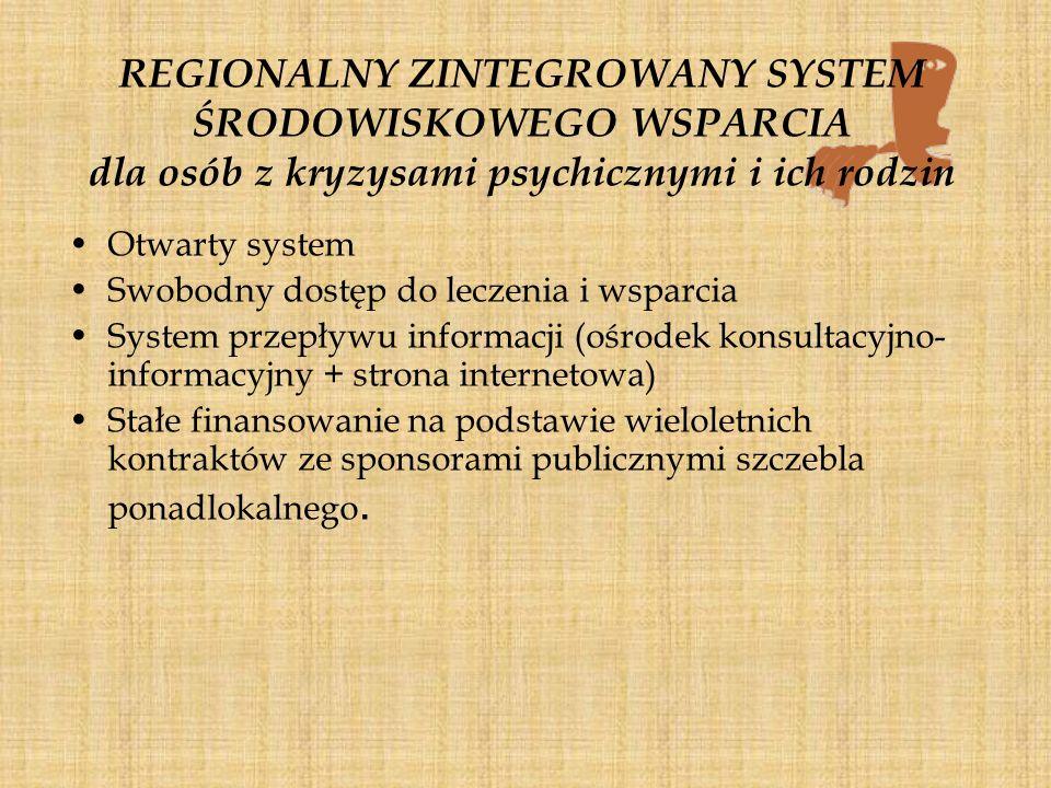 Zintegrowany system środowiskowego wsparcia Cel: Zapobieganie izolacji psychospołecznej osób z zaburzeniami psychicznymi Sfery oddziaływańRodzaj oddziaływań i wsparcia Opis usługi 1) Rehabilitacja psychospołeczna Terapia Terapia grupowa Terapia zajęciowa Trening umiejętności społecznych Edukacja Psychoedukacja: a) klientów b) rodzin Rehabilitacja zawodowa Orientacja zawodowa Trening umiejętności i strategia poszukiwania pracy 2) Ruch samopomocy Grupy samopomocy Spotkania integracyjne Opieka merytoryczna nad grupami Konsultacje indywidualne Organizacja czasu wolnego Inicjowanie i organizowanie imprez kulturalnych Turnusy rehabilitacyjne Wyjazdowe formy spędzania czasu wolnego 3) Praca Bank informacji o miejscach pracy Gromadzenie i uaktualnianie informacji Pomoc w poszukiwaniu pracy Szkolenia Kursy Opieka indywidualna 4) Mieszkanie Forma zamieszkania: a) z rodziną b) mieszkanie chronione c) hostel d) inne formy (baraki)