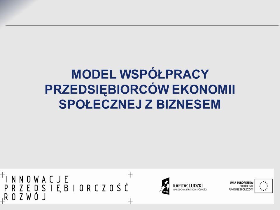 MODEL WSPÓŁPRACY PRZEDSIĘBIORCÓW EKONOMII SPOŁECZNEJ Z BIZNESEM Płock, sierpień 2011