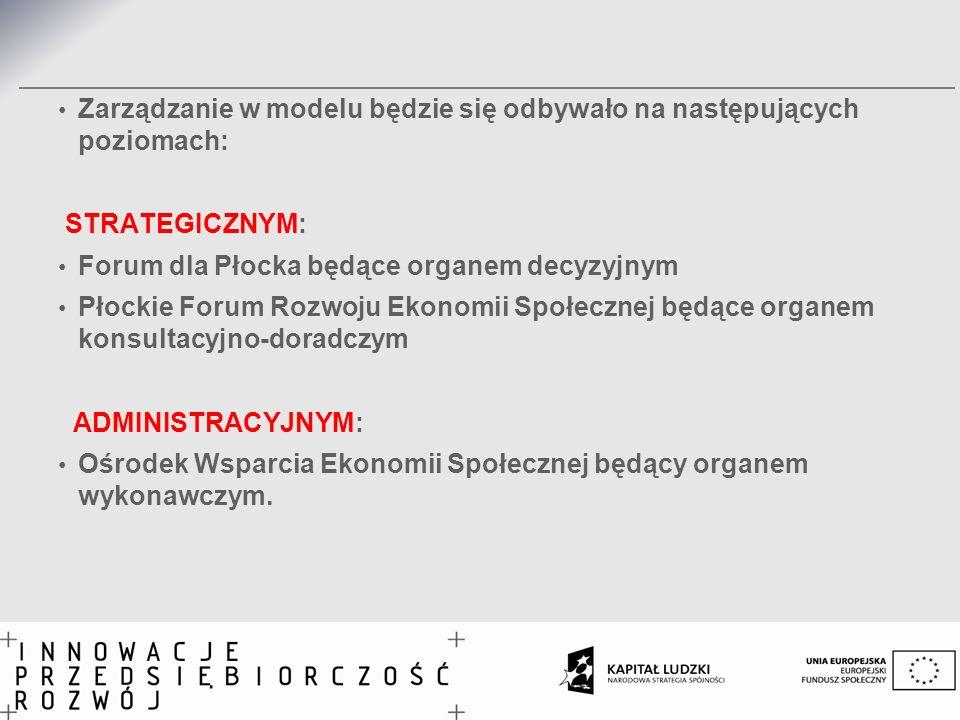 Zarządzanie w modelu będzie się odbywało na następujących poziomach: STRATEGICZNYM: Forum dla Płocka będące organem decyzyjnym Płockie Forum Rozwoju E