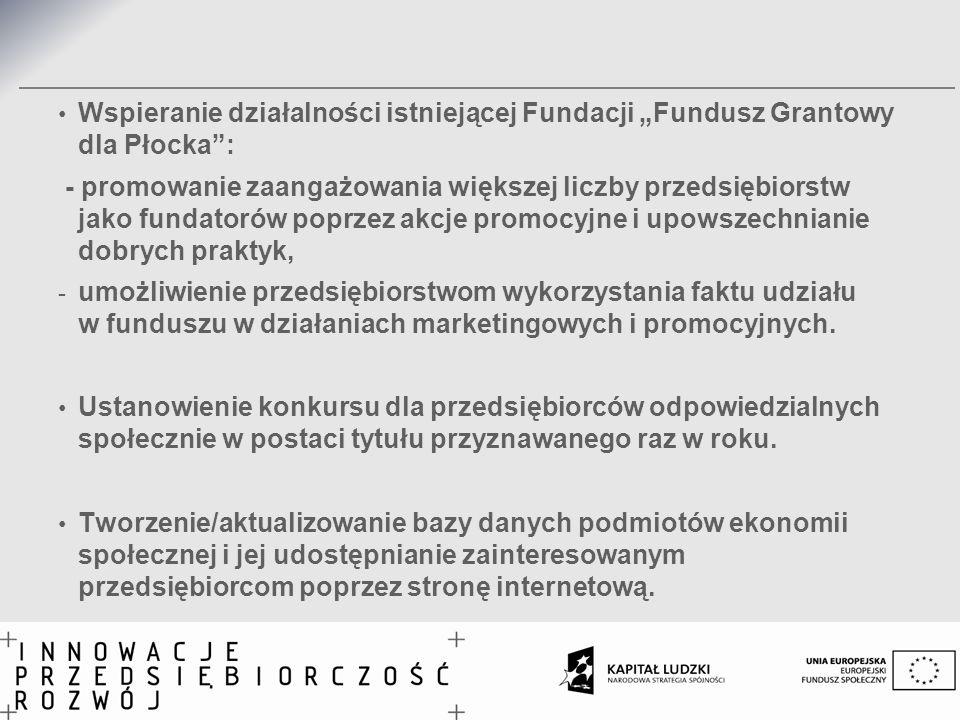 Wspieranie działalności istniejącej Fundacji Fundusz Grantowy dla Płocka: - promowanie zaangażowania większej liczby przedsiębiorstw jako fundatorów p