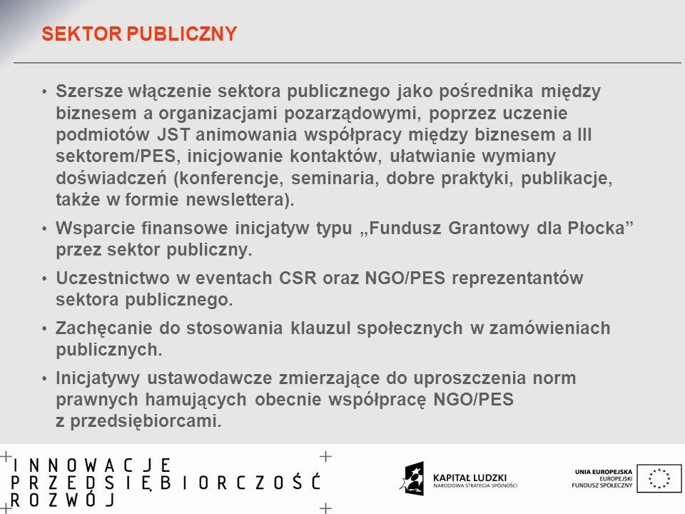 SEKTOR PUBLICZNY Szersze włączenie sektora publicznego jako pośrednika między biznesem a organizacjami pozarządowymi, poprzez uczenie podmiotów JST an