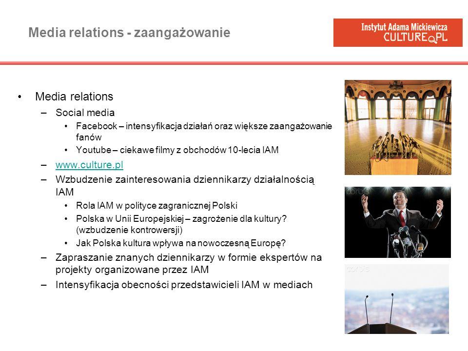 Media relations - zaangażowanie Media relations –Social media Facebook – intensyfikacja działań oraz większe zaangażowanie fanów Youtube – ciekawe fil
