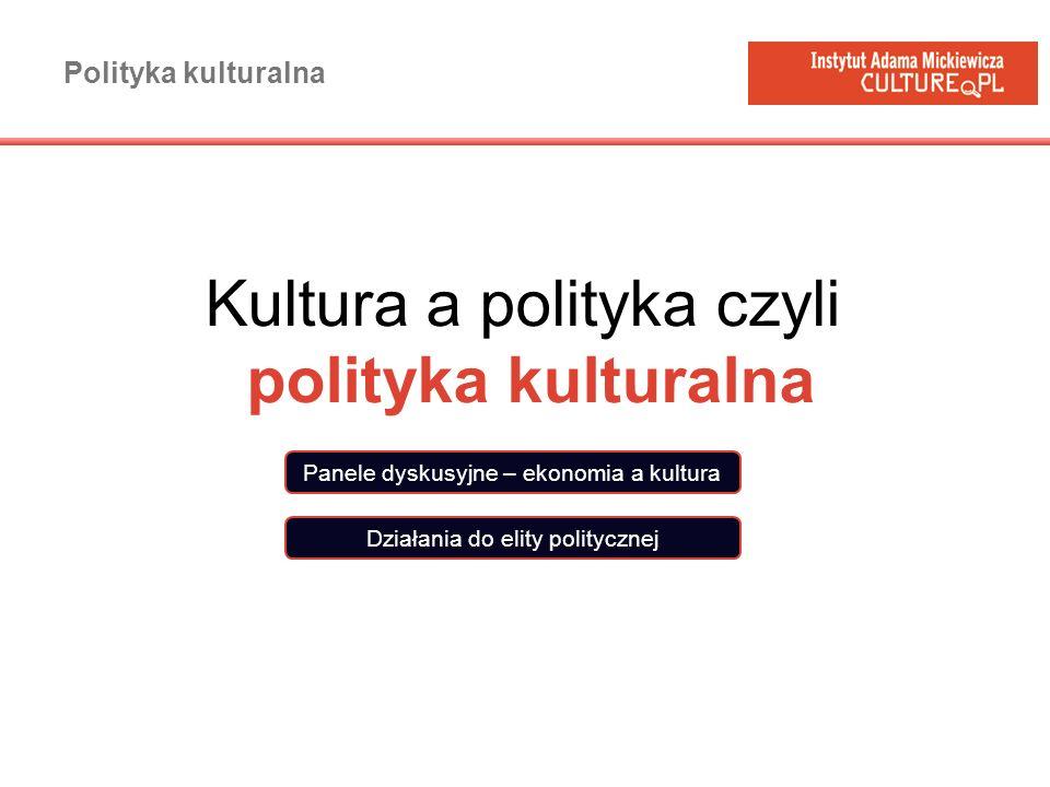 Polityka kulturalna Kultura a polityka czyli polityka kulturalna Panele dyskusyjne – ekonomia a kultura Działania do elity politycznej