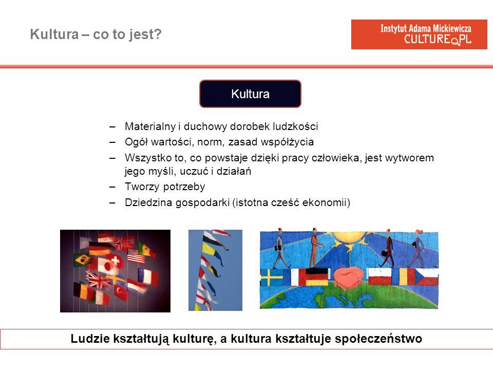 Design + Konkurs na zagospodarowanie przestrzeni miejskiej (studenci, uczniowie, pasjonaci) –Największe miasta w Polsce –Jury złożone ze znanych designerów np.: prof.