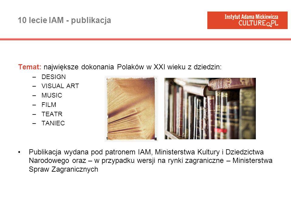 10 lecie IAM - publikacja Temat: największe dokonania Polaków w XXI wieku z dziedzin: –DESIGN –VISUAL ART –MUSIC –FILM –TEATR –TANIEC Publikacja wydan