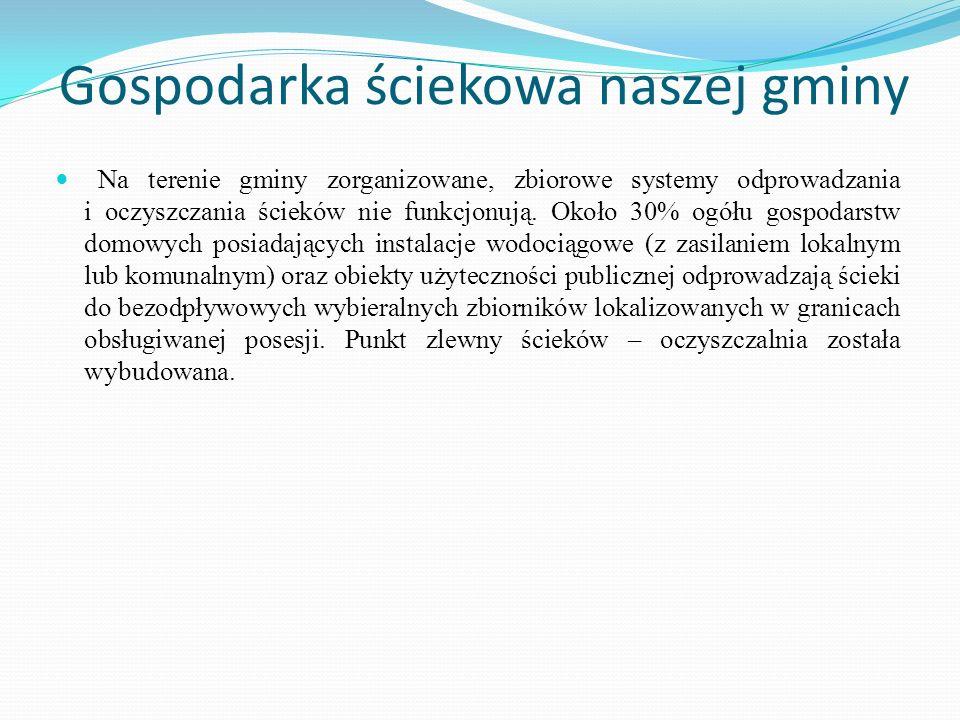 Gospodarka ściekowa naszej gminy Na terenie gminy zorganizowane, zbiorowe systemy odprowadzania i oczyszczania ścieków nie funkcjonują. Około 30% ogół