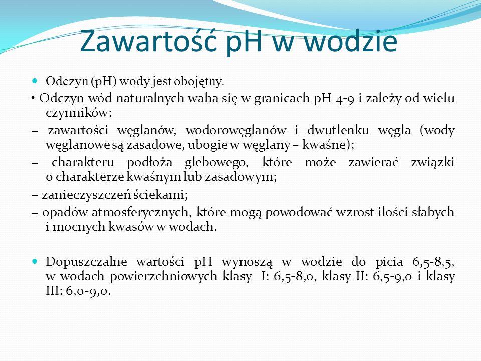 Opis badania wody płynącej w Klwowie.