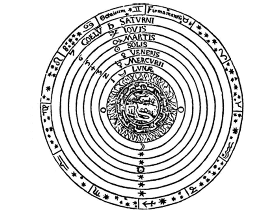 – Mikołaj z Oresme (1320–1382), uczeń Buridana – wykresy graficzne uzasadniające v śr i graficzne przedstawianie zmian jakości – Albert Saksończyk (1316–1390), Paryż – eksperyment myślowy z ruchem ciał w tunelu wywierconym przez Ziemię – oscylacje wokół środka i wreszcie spoczynek – Mikołaj z Kuzy (1401–1464) – antycypacja zasady względności (także Kopernik, Kartezjusz)