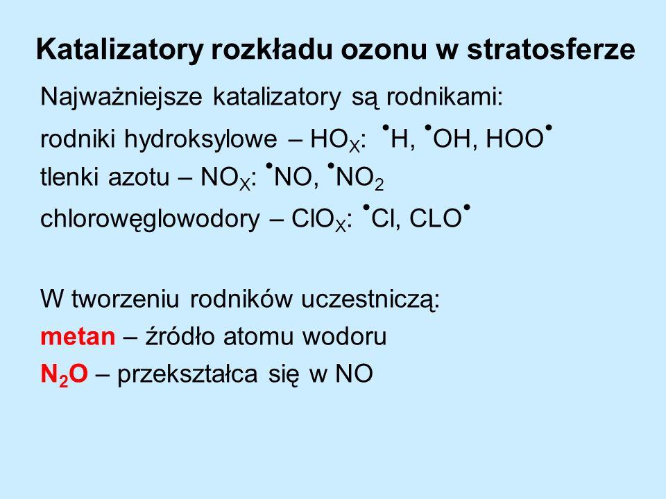 Katalizatory rozkładu ozonu w stratosferze Najważniejsze katalizatory są rodnikami: rodniki hydroksylowe – HO X : H, OH, HOO tlenki azotu – NO X : NO,