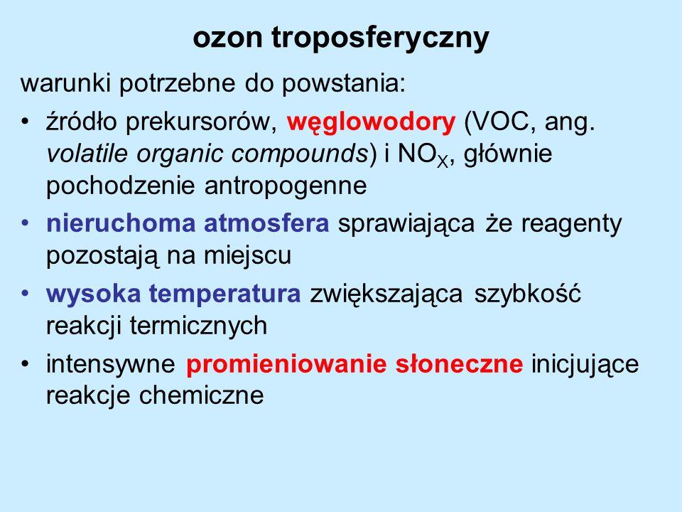 ozon troposferyczny warunki potrzebne do powstania: źródło prekursorów, węglowodory (VOC, ang. volatile organic compounds) i NO X, głównie pochodzenie