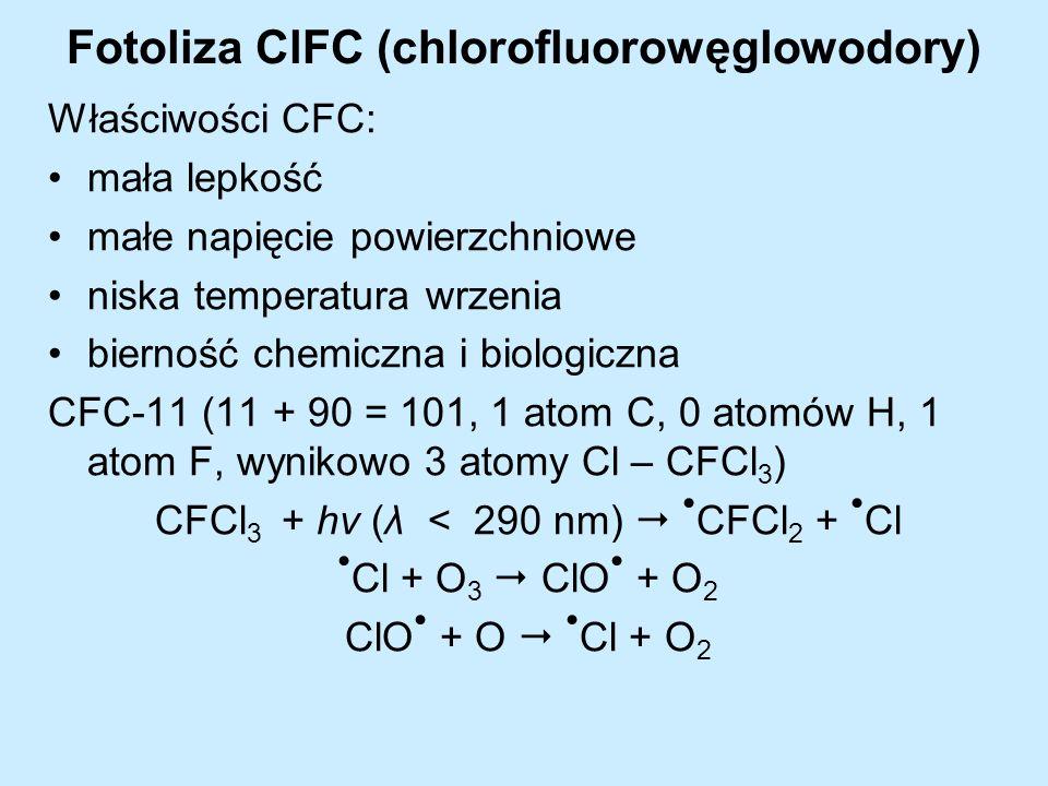 Fotoliza ClFC (chlorofluorowęglowodory) Właściwości CFC: mała lepkość małe napięcie powierzchniowe niska temperatura wrzenia bierność chemiczna i biol