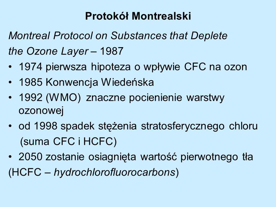Protokół Montrealski Montreal Protocol on Substances that Deplete the Ozone Layer – 1987 1974 pierwsza hipoteza o wpływie CFC na ozon 1985 Konwencja W