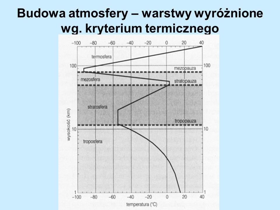 Budowa atmosfery – warstwy wyróżnione wg. kryterium termicznego